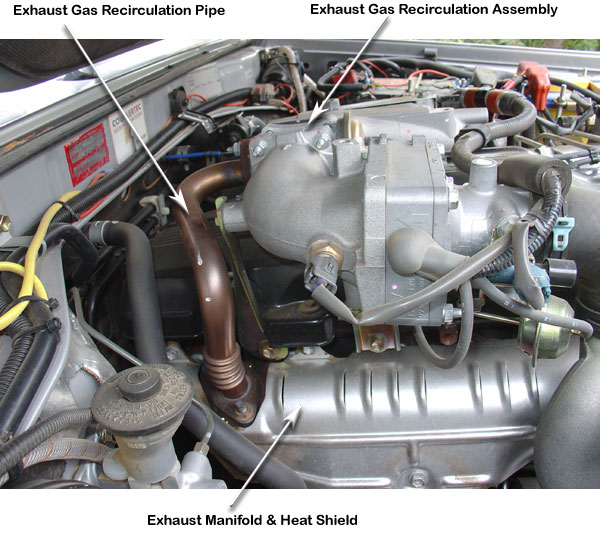 exhaust gas recirculation throttle control circuit a low